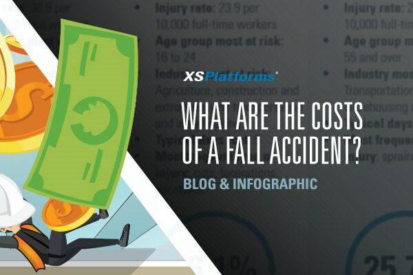 fall accident costs